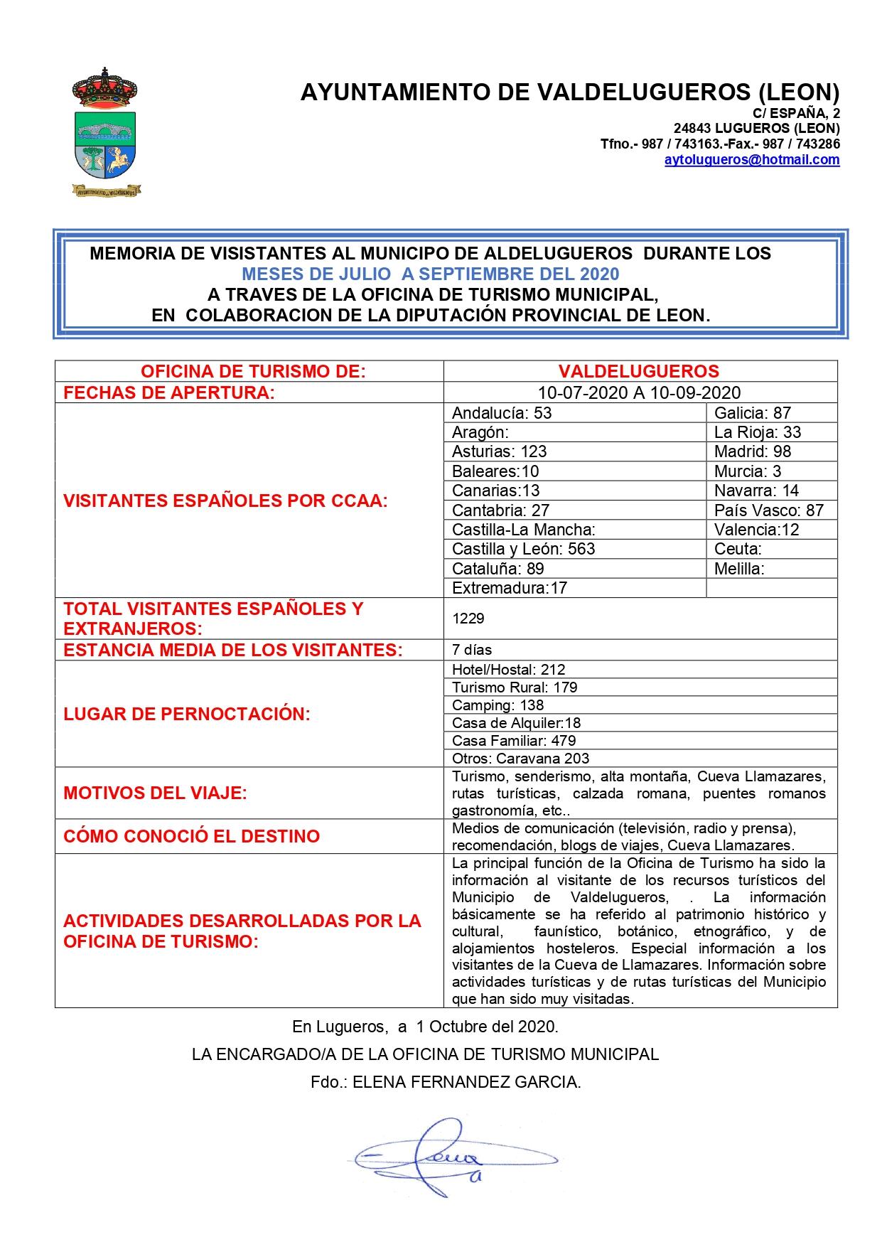 MEMORIA INTERNET TURISMO VALDELUGUEROS